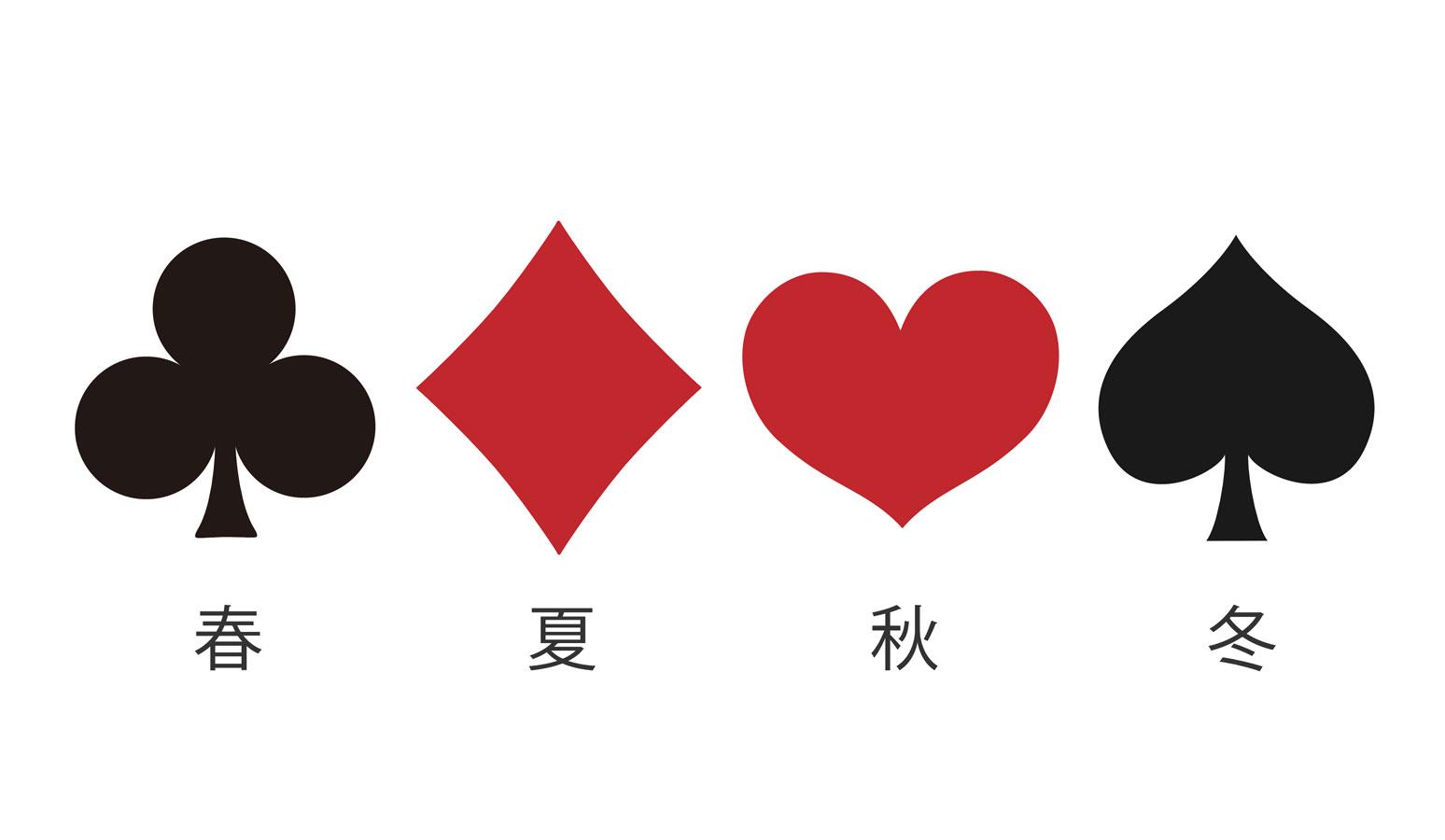 トランプの4種類の絵札(スート)の意味